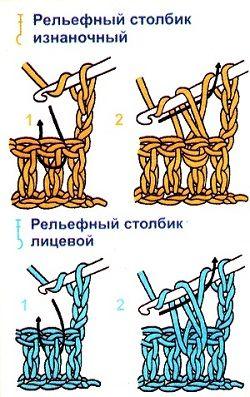 рельефный столбик крючком изнаночный и лицевой